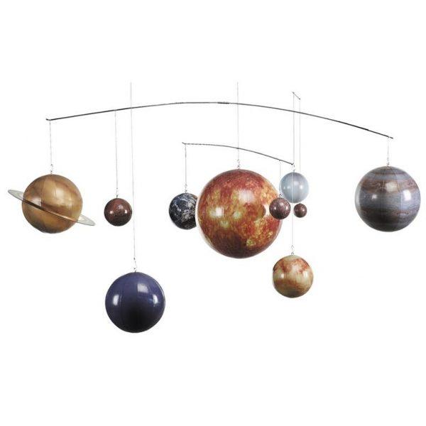 Authentic model - Mobile solar system - GL061